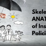 Skeletal ANATOMY of Insurance Policies